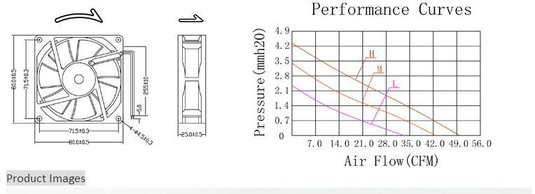 Axial Flow Fan 80X80X25mm 3.3V 5V 12V 24V  Factory Good Price 3