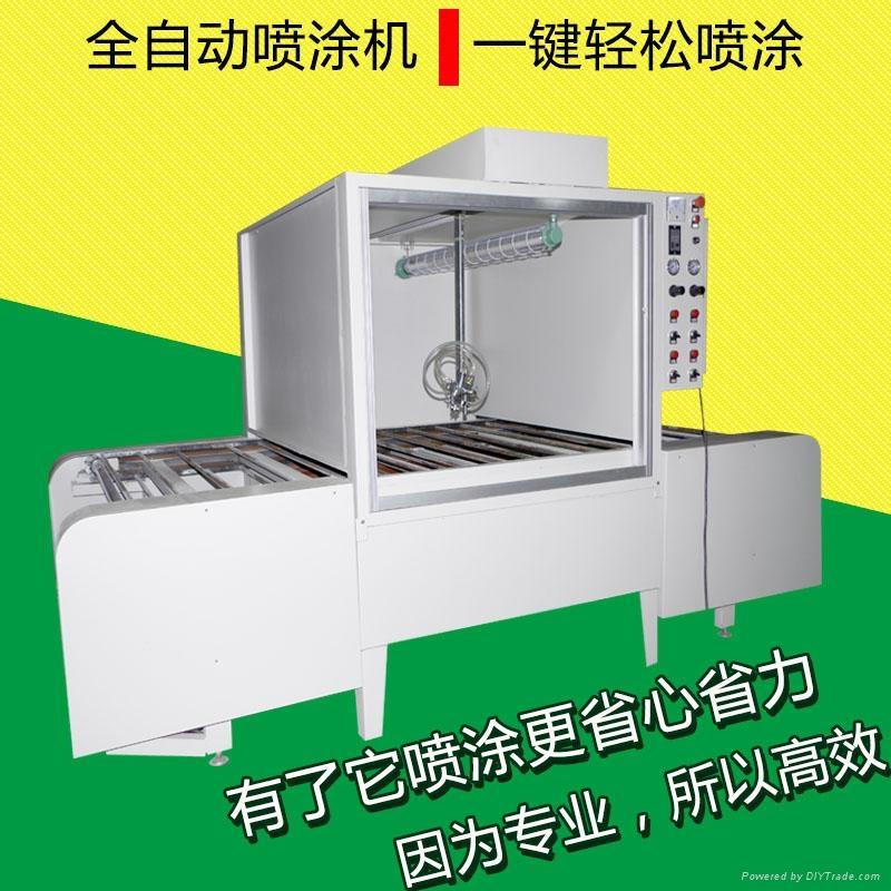供應大型全自動噴漆設備 5