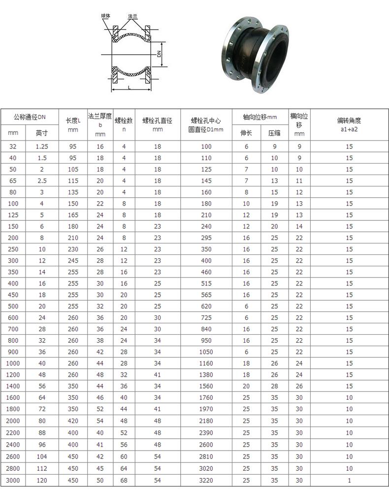橡胶软连接 国标橡胶软接头 法兰式橡胶软连接 5
