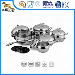 Stew Pot Cookware Set 18