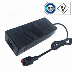 IEC62368 36V 4A ac adapter  CE ROHS TUV GS  UL FCC PSE KC SAA CB