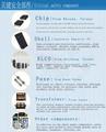 16.8V1A转换插脚锂电池充电器 多国插脚可换充电器 7