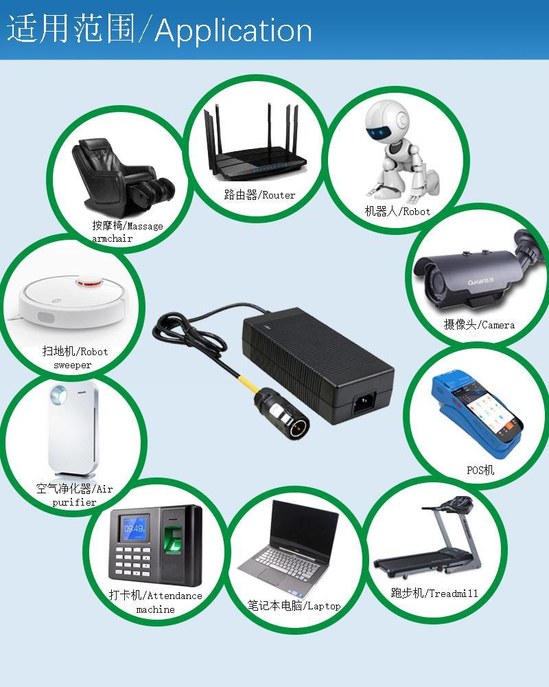 15V4A适配器,XSG1504000,15V仪表仪器类电源,IEC61010-1电源 9