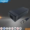 优质UL认证24V8.5A A