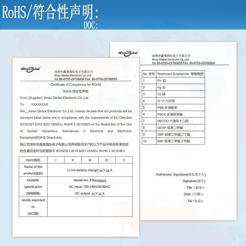 CE ROHS UL FCC PSE KC認証鋰電池充電器 29.4V2A 10
