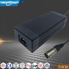 71.4V2A锂电池充电器  17串锂电池组充电器