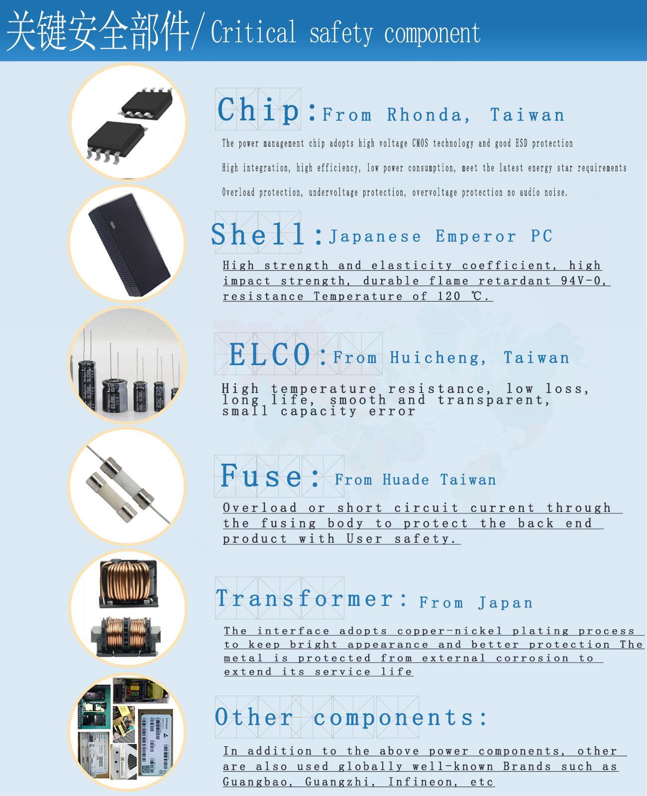 21V8A锂离子电池充电器 日本PSE认证充电器 7