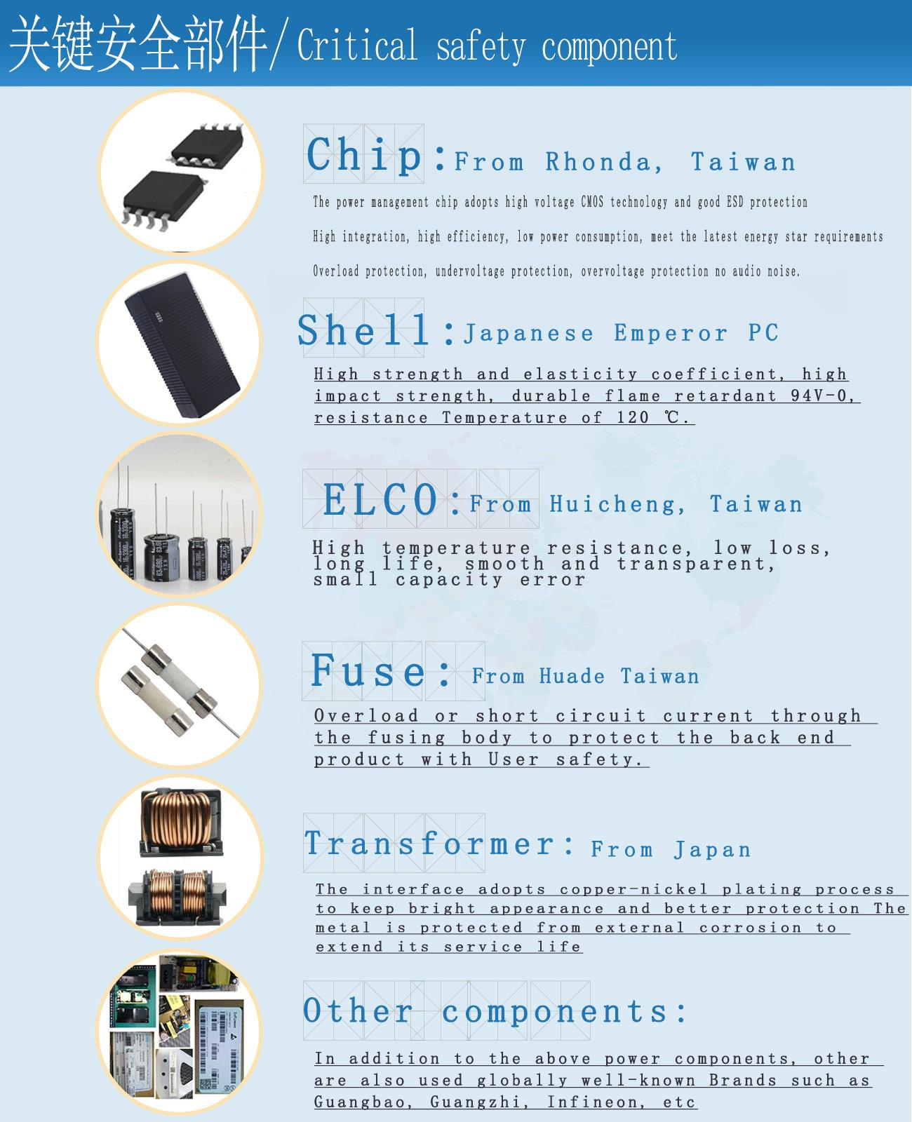 UL FCC CE SAA KC認証36V3A鉛酸電池充電器 6