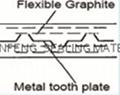 Reinforced Flexible Gasket Sheets 1