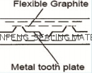 Reinforced Flexible Gasket Sheets