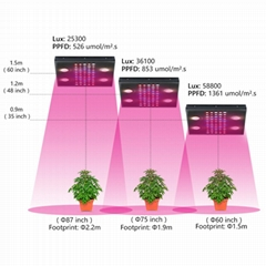 700W Farming Application LED Grow Light