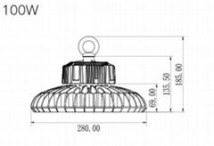 led UFO Highbay IP65 50W