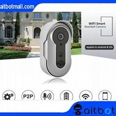 Doorbell camera mini hom