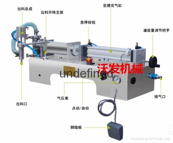 沃发机械供应河北大名小磨香油定量灌装机 2