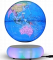 levitate globe