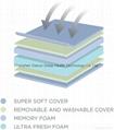 Baby Elegance Memory Foam Cot Bed Mattress 3