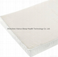 Baby Elegance Memory Foam Cot Bed Mattress 5
