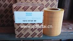 Atlas Copco Air Filter 1613872000 Replacement