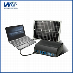 Multifunction rohs solar