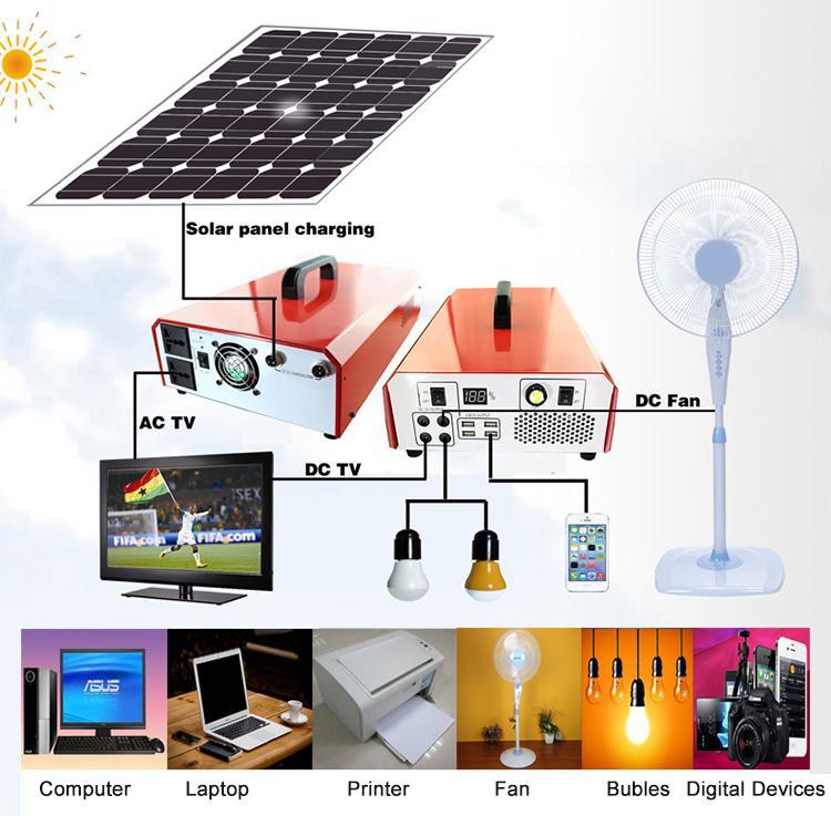 便携太阳能发电机照明小系统 户外220V交直流逆控一体机储能电源 3