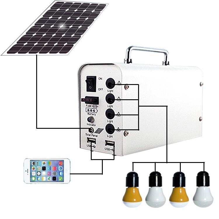 家用便携式太阳能发电照明小系统 1