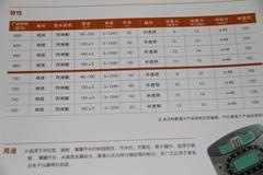 供應達能膠帶ST620系類工業膠帶
