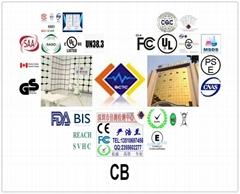 CE Cerfiticate Process