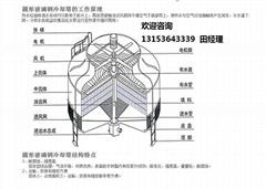 山東錦山圓形逆流式低噪音玻璃鋼冷卻塔廠家直銷