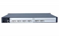 LED四画面视频处理器