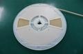 Multilayer Ceramic Chip Capacitors-C0G Dielectric 3