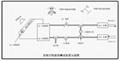 THL-2S太陽能熱水器檢測系