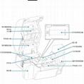 广州斑马证卡打印机ZXP9再转印机 4