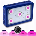 1500W LED plant grow light,high-power led growth,COB grow panel 4