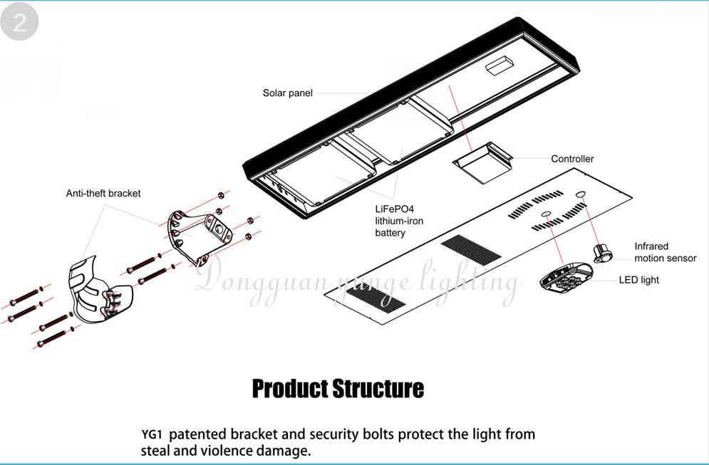 25w solar panel 8w led integrated solar light pir  working