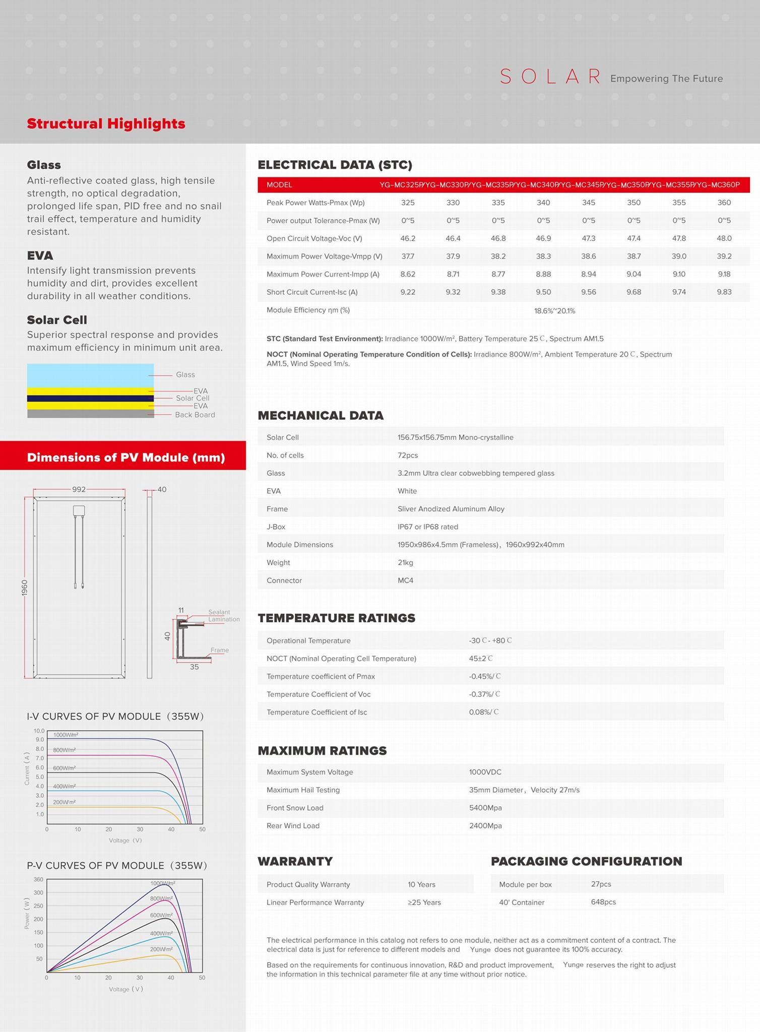 Monocrystalline 325-360W solar module,high efficiency solar panel 2