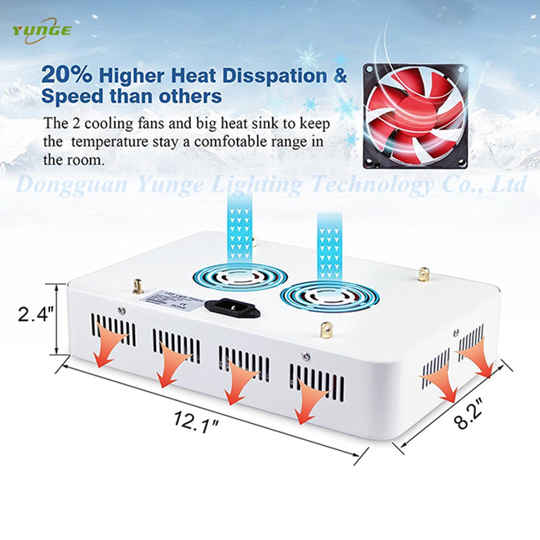 300W LED plant grow light,high-power panel lamp,100pcs Chips grow light 7