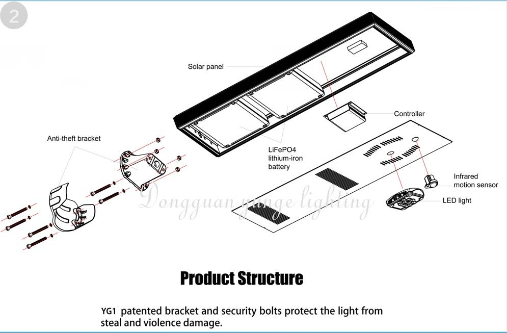 25W Solar Panel,10W LED all-in-one solar street light (Working Time 14 hours) 7