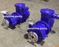 CQB 磁力驱动泵