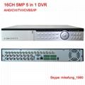 Product Catalog - AHD Cameras, IP Camera, Wireless IP