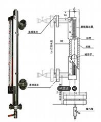 磁性液位計