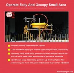 Mini automatic Spraying equipment