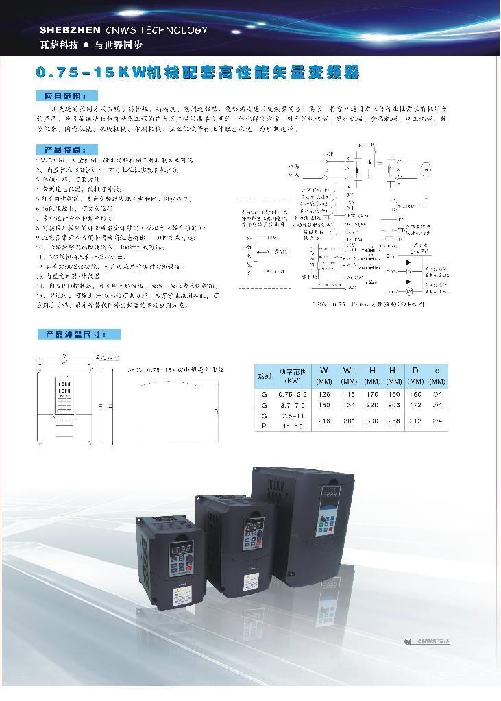 紡織專用變頻器 1