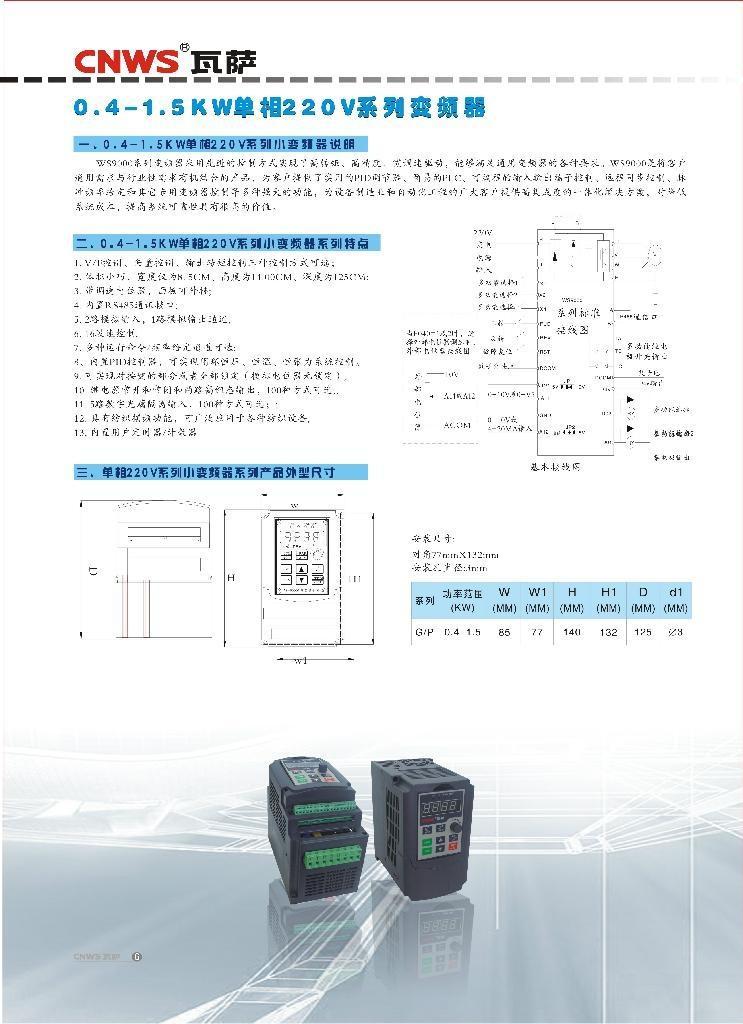 拉絲機專用變頻器 1