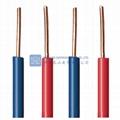 1.5mm² Copper core PVC insulated (BV)