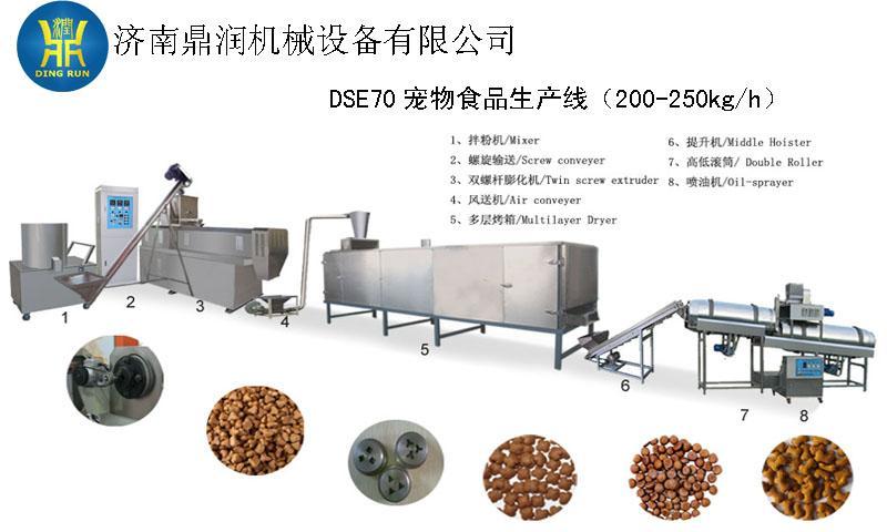 寵物狗糧製造機器 2