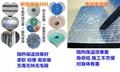 纳米铝箔保温隔热材料 4