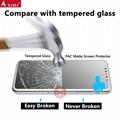 Nanoshield Anti Scratch Matte PAC  Screen Protector For iPhone X