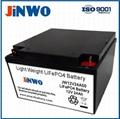 100W - 200W Solar Street Light Lithium