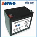 Lithium Marine Batteries Marine Lithium