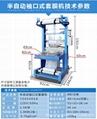厂家现货供应全自动袖口式旋转式热收缩包装机 5